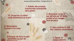 10 erreurs sans gluten -infographie