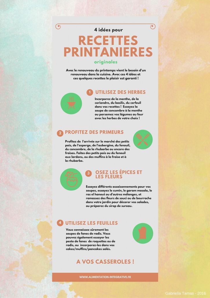 Poster - recettes printanieres
